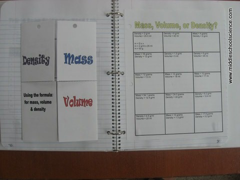 Mass volume and density foldable middle school science blog above is a photo of a 4 door foldable for the three density related formulas d mv v md and m vxd the 4th door has step by step instructions on how ibookread