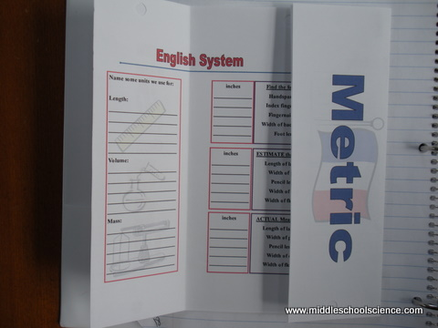 metric_system_foldable