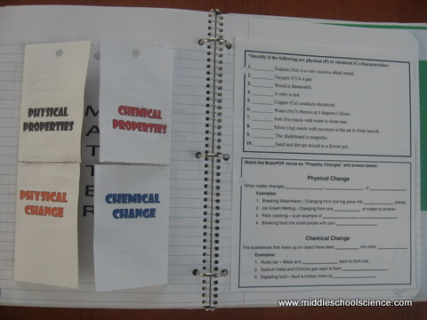 Physical & Chemical Properties vs Physical & Chemical Changes ...