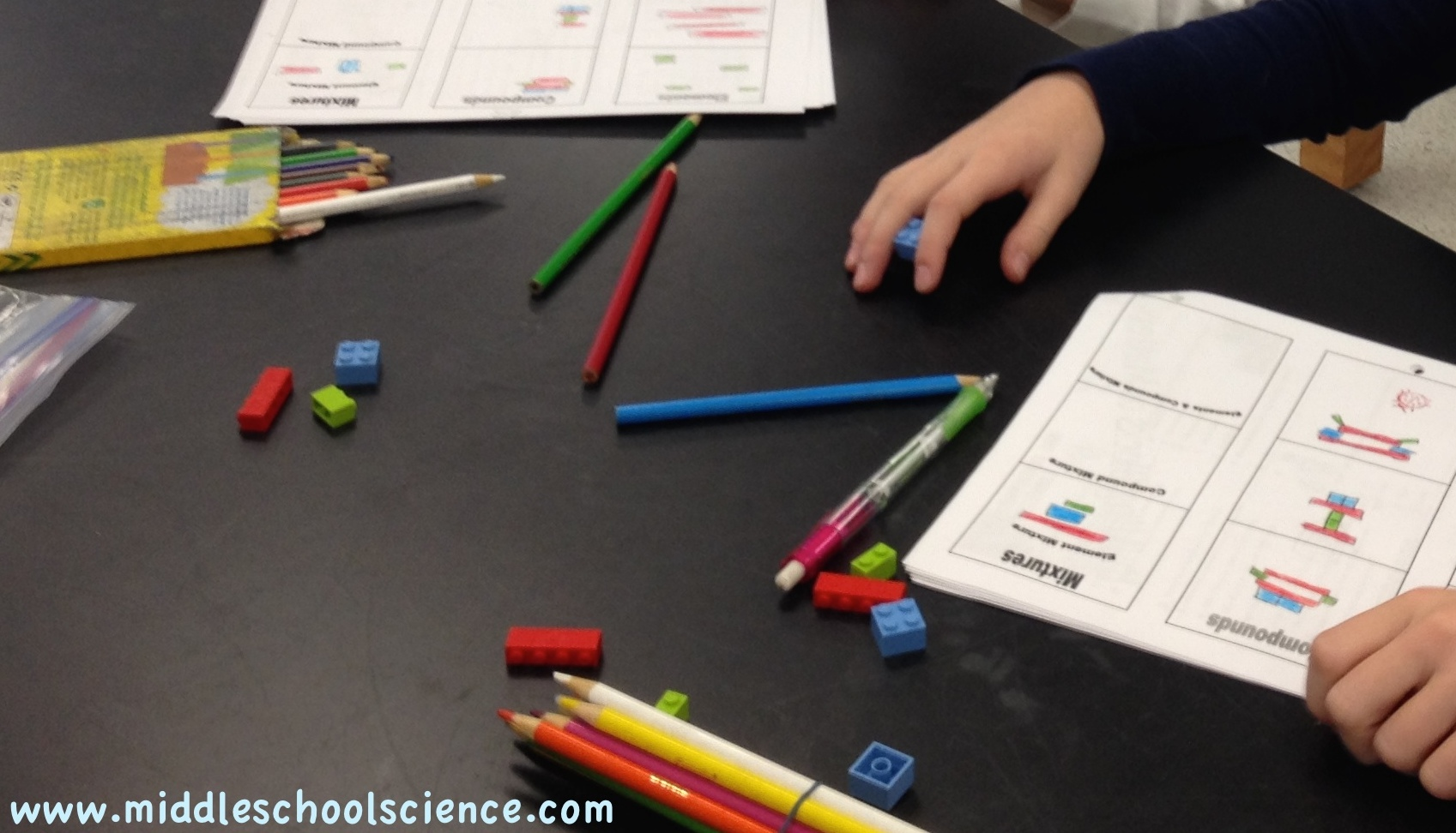 elements – Middle School Science Blog
