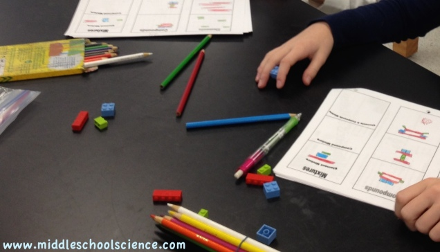 Exploring Elements, Compounds, and Mixtures using Legos