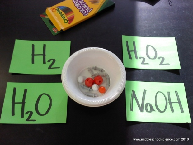 If doing this activity as a station, supply cards and materials for each formula.