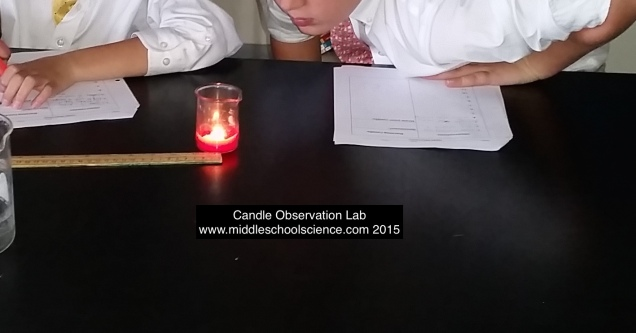 candle_observation_lab