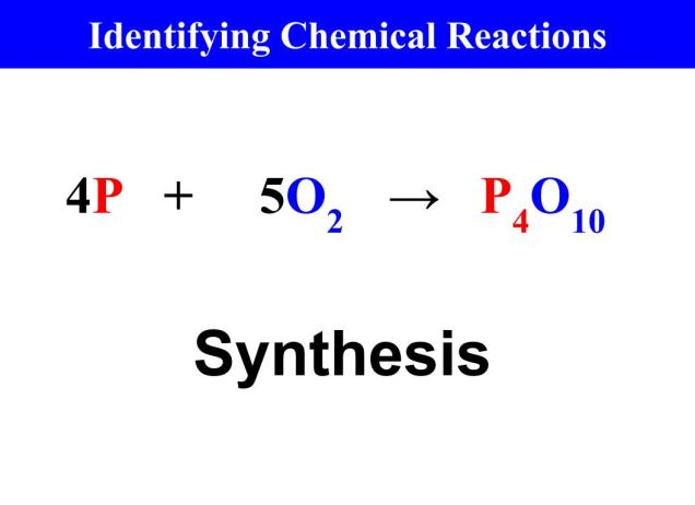 Types of Chemical Reactions (Public)