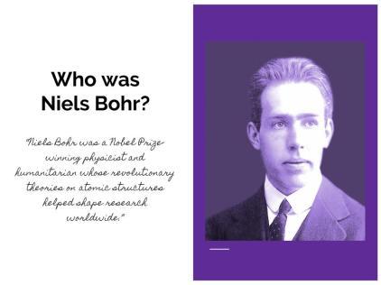 Bohr Diagrams (1)