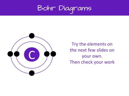 how to draw bohr diagram with charges