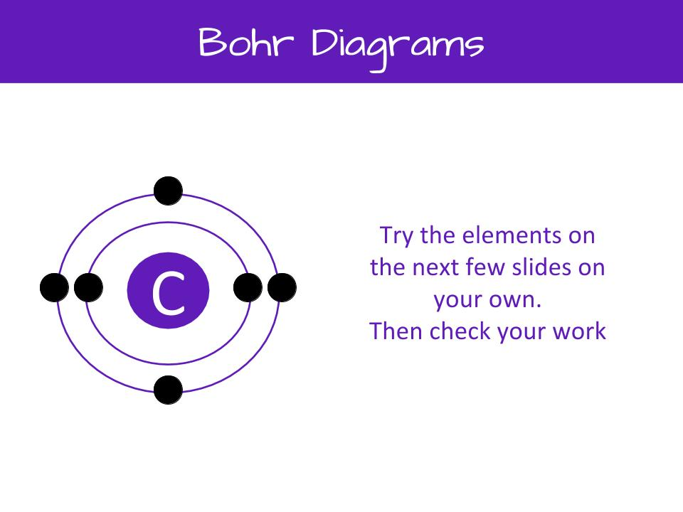 I Updated The Google Slides And Worksheet For My Lesson On Drawing Bohr  Diagrams. This Lesson Will Walk Your Students Through The Basics On How To  Draw A ...