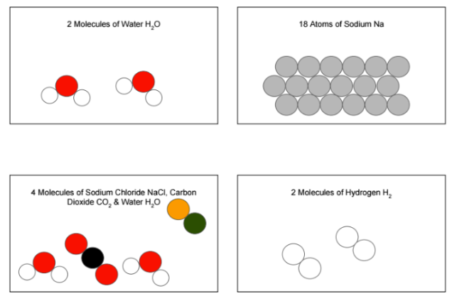Element, Compound, or Mixture? Identify & Sort – Middle School ...