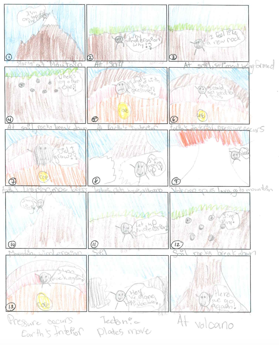 Ride the Rock Cycle Comic Strip Adventure Middle School – Rock Cycle Worksheet Middle School