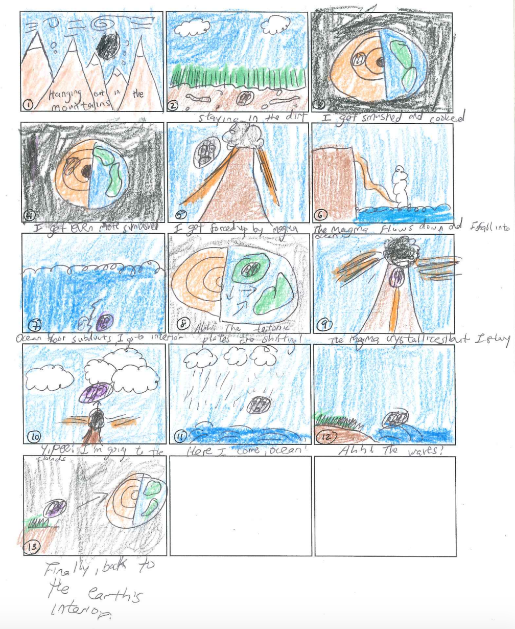 Rock cycle worksheets for 6th graders - Student Made Comic