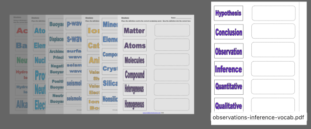 Vocabulary Bundle – Google Draw Template for Cut & Paste Activities ...