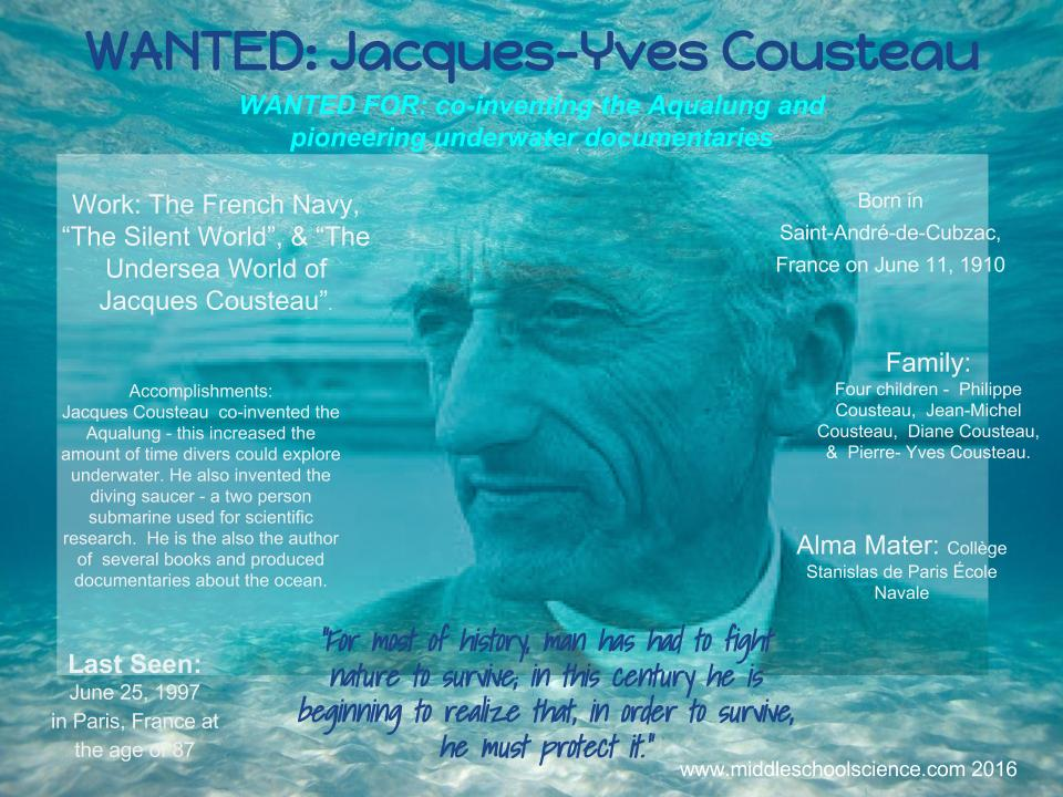 """Famous Scientists """"Wanted Poster"""" Using Google Draw – Middle School ..."""