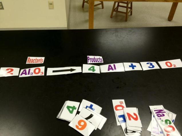 Balancing Equations: A Hands on Activity – Middle School Science Blog