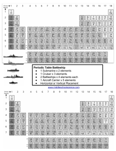Periodic table battleship handout 1 middle school science blog periodic table battleship handout 1 urtaz Images
