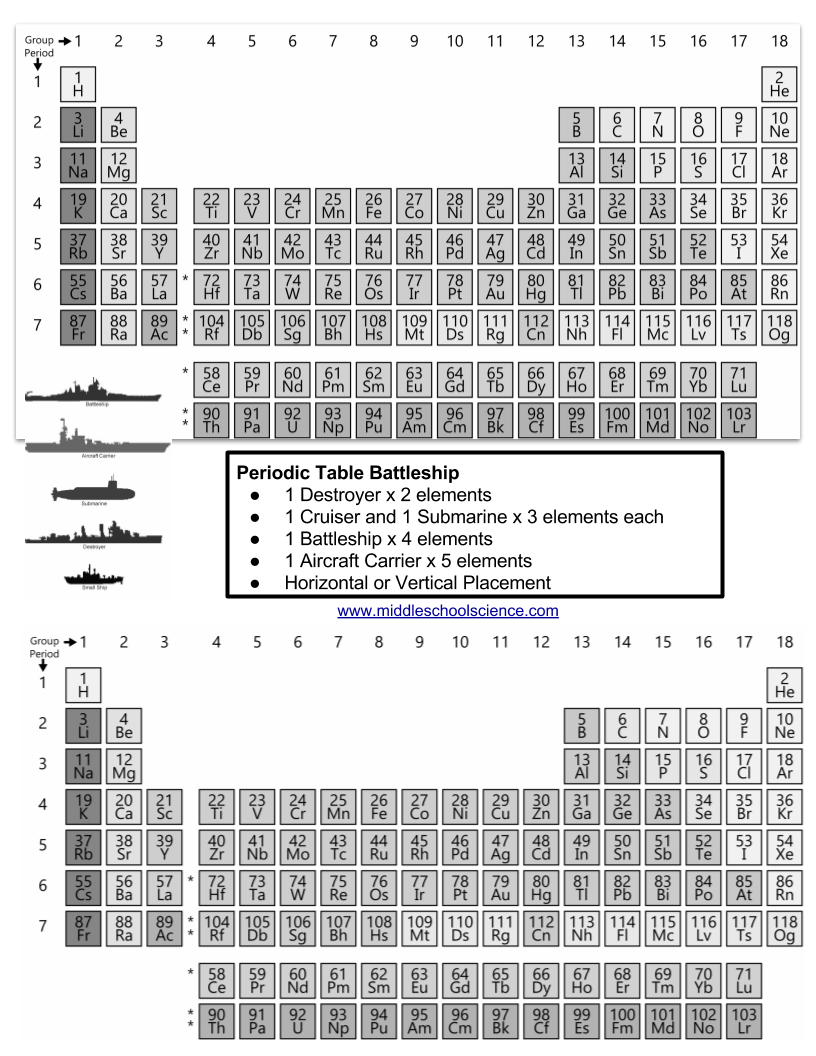 picture relating to Printable Battleship Game named No cost Periodic Desk Battleship Handout Center Faculty