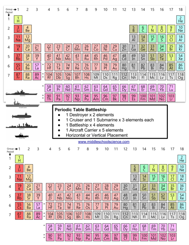 Middle school science blog free lesson plans and resources for periodic table battleship handout 2018 color urtaz
